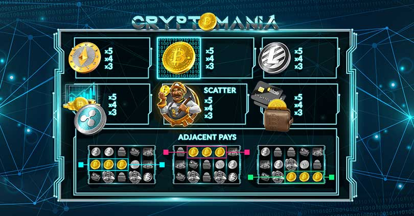 list hadiah cryptomania slot